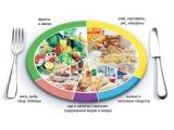 Былина - иконка «питание» в Кокаревке